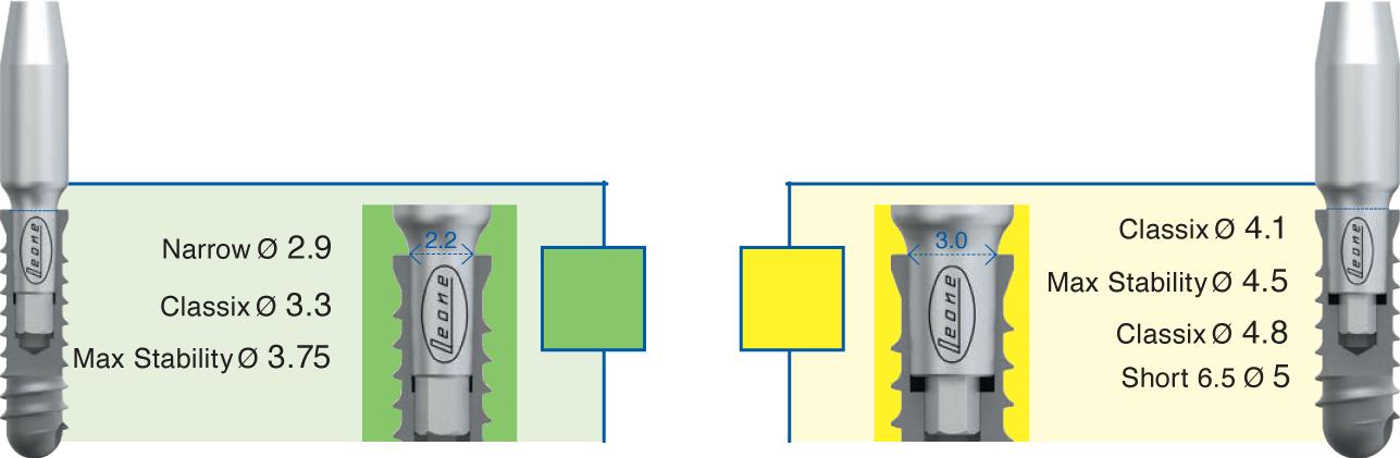 Diámetros de conexión y código color